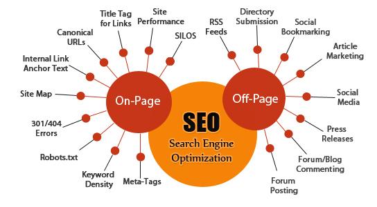 Seo--> onpage y off page. Astrid Seo Web