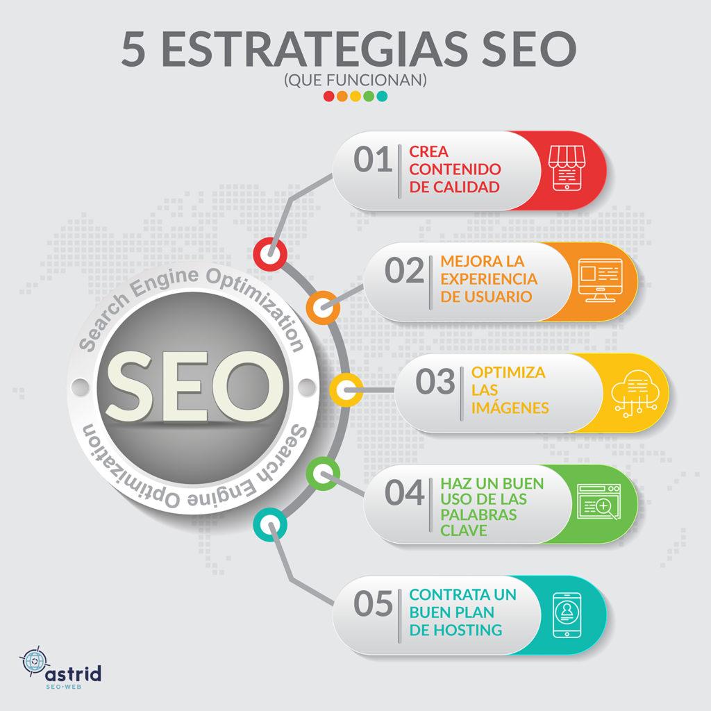 5 estrategias seo